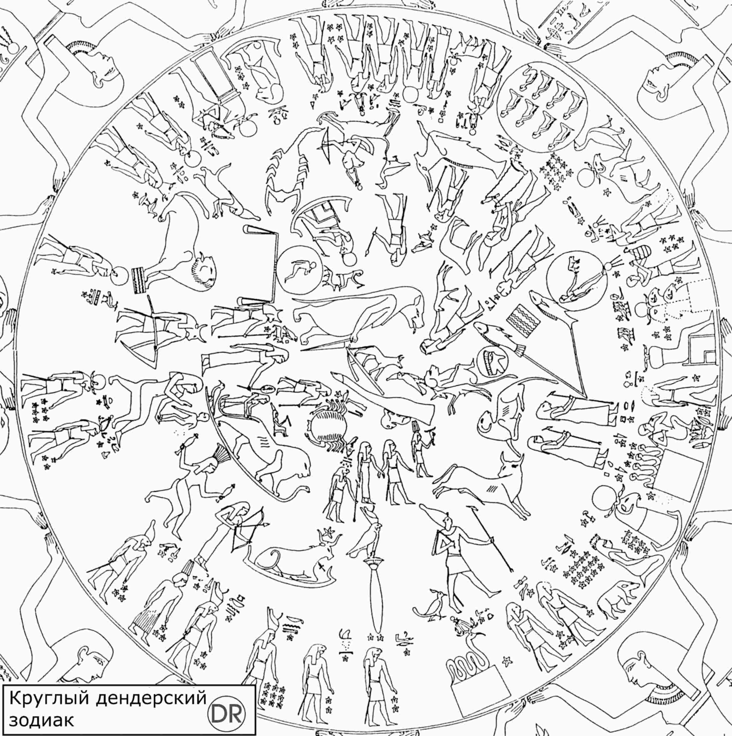 Как гороскоп расшифровать свой сделала его