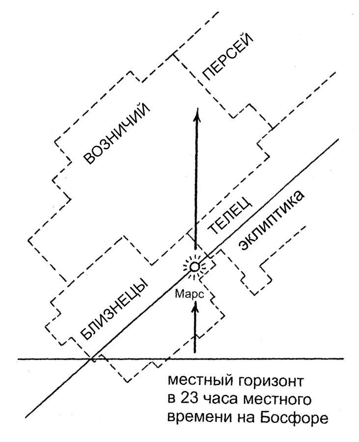 А.Т.Фоменко ЧИСЛА ПРОТИВ ЛЖИ. Глава 3.§4