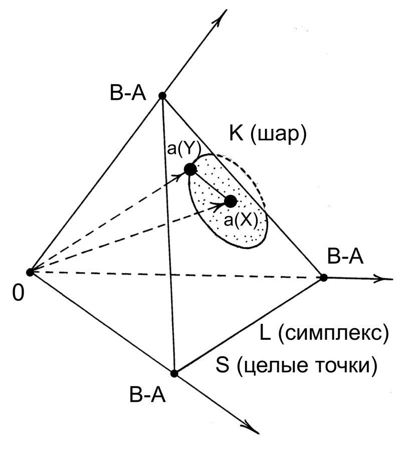 А.Т.Фоменко ЧИСЛА ПРОТИВ ЛЖИ. Глава 5.Введение,§1