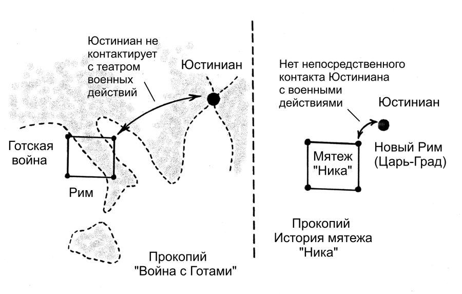 А.Т.Фоменко АНТИЧНОСТЬ — ЭТО СРЕДНЕВЕКОВЬЕ Глава 5.§14