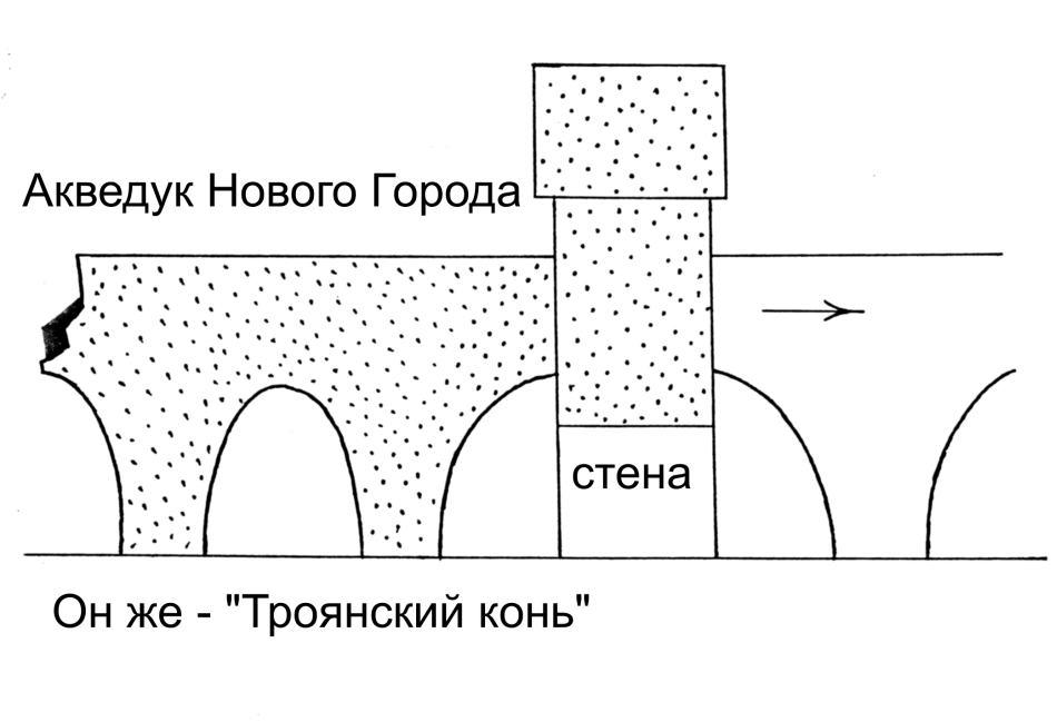 А.Т.Фоменко АНТИЧНОСТЬ — ЭТО СРЕДНЕВЕКОВЬЕ Глава 5.§15