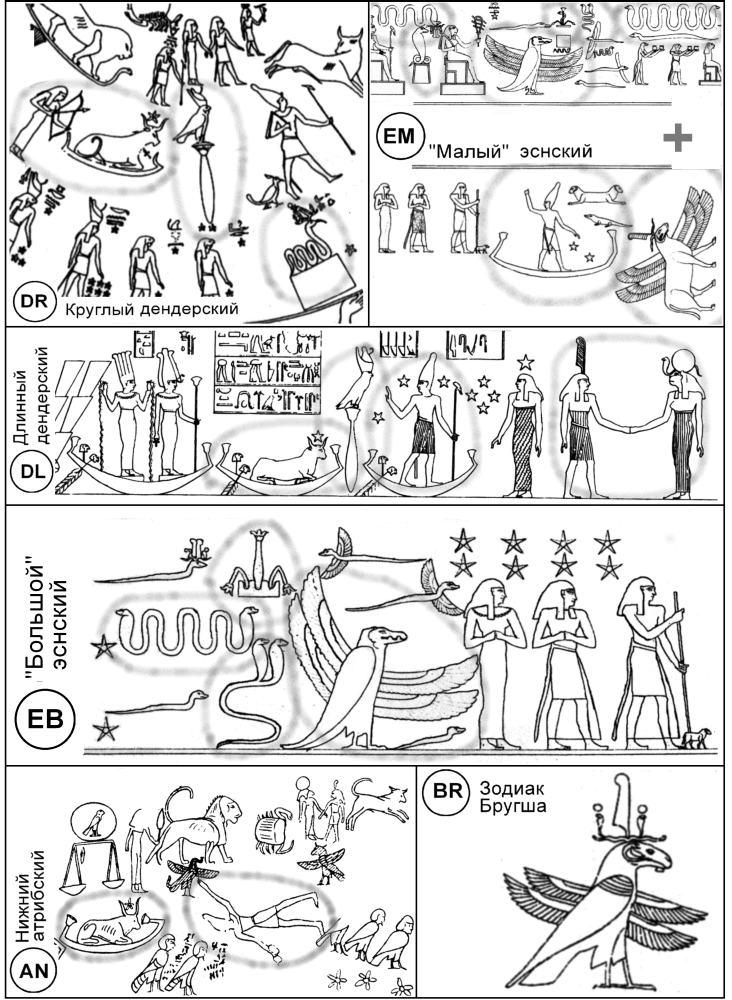 гороскоп стрельца и планета